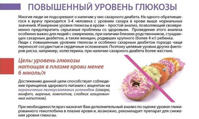 При наличии некоторых патологий в организме человека наблюдается повышенный уровень глюкозы в крови