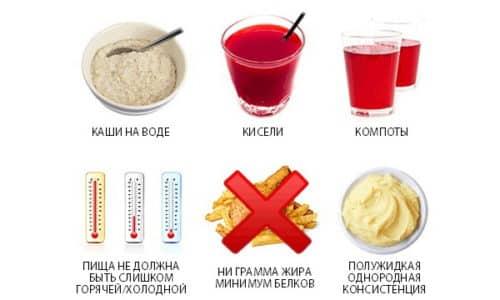 Питание при увеличении поджелудочной у ребенка должно быть щадящим
