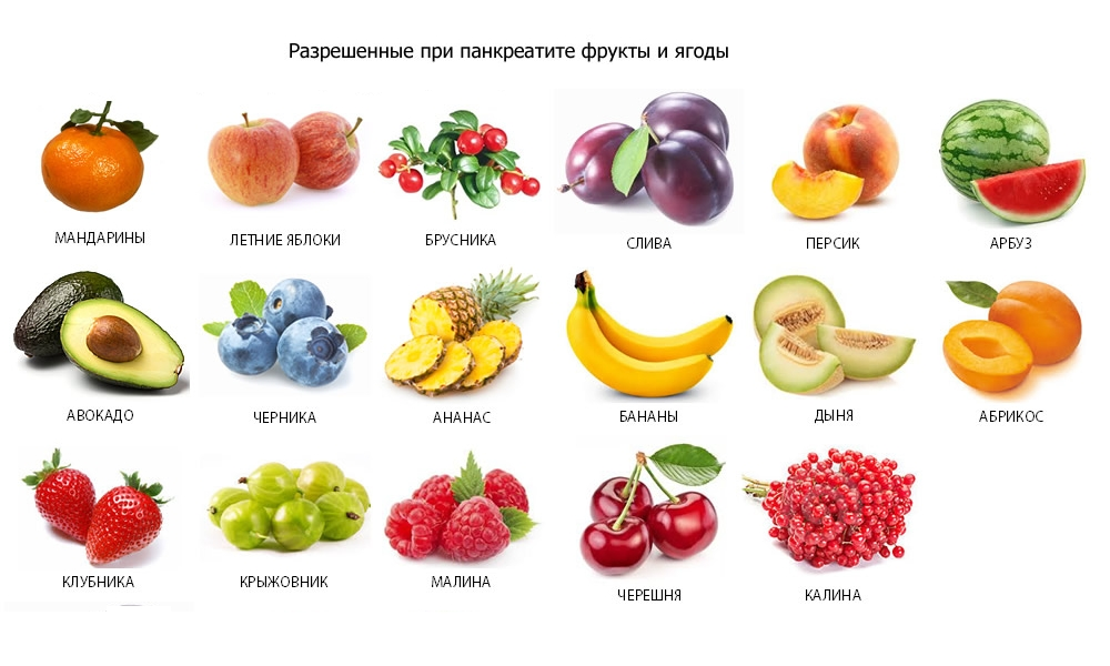 Следует избегать употребления любых плодов кислых сортов