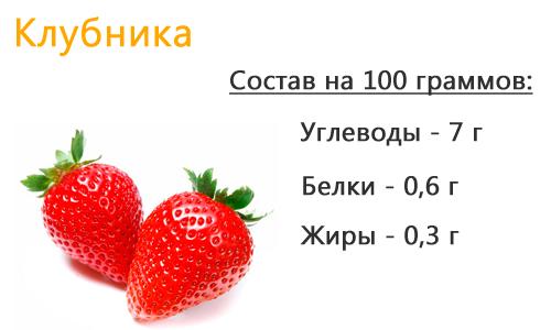 При панкреатите в хронической стадии человеку можно съедать в день не более двух ягод