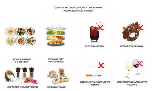 При воспалении поджелудочной важно придерживаться специальной диеты
